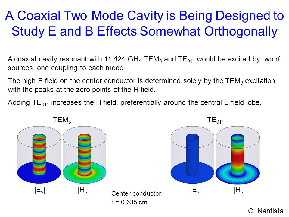 A Coaxial Two Mode Cavity is Being Designed to Study E and B Effects Somewhat Orthogonally TEM 3 TE 011 |H s ||E s | A coaxial cavity resonant with 11.424 GHz TEM 3 and TE 011 would be excited by two rf sources, one coupling to each mode.