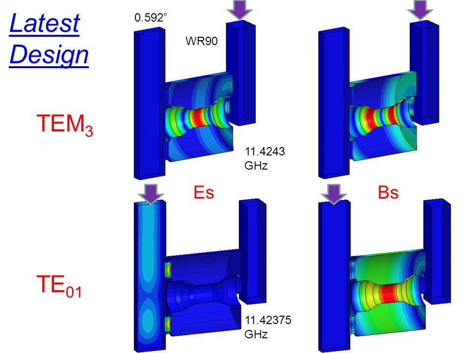 Latest Design TEM 3 TE 01 WR90 0.592 11.42375 GHz 11.4243 GHz EsBs