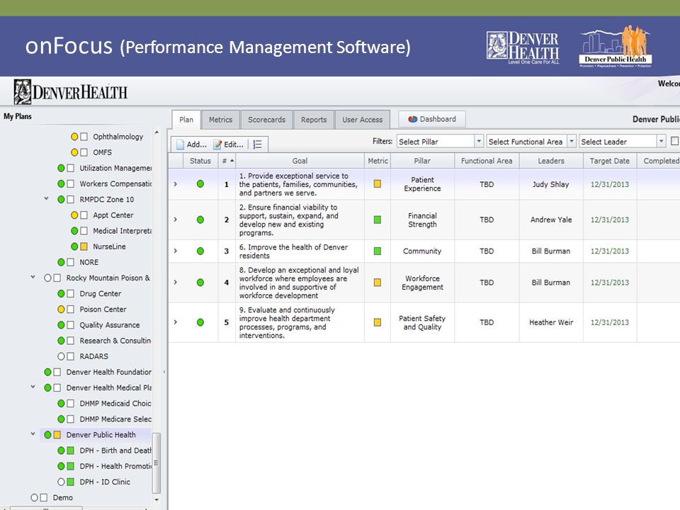 onFocus (Performance Management Software) On Focus spreadsheet