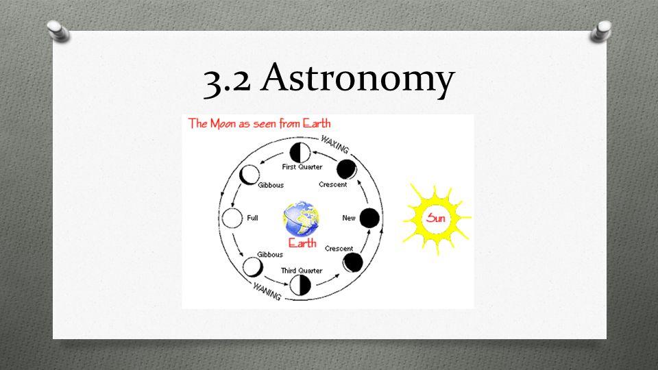 3.2 Astronomy