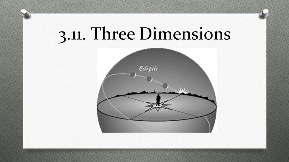3.11. Three Dimensions