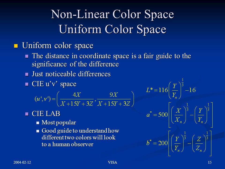 2004-02-12 15VISA Non-Linear Color Space Uniform Color Space Uniform color space Uniform color space The distance in coordinate space is a fair guide