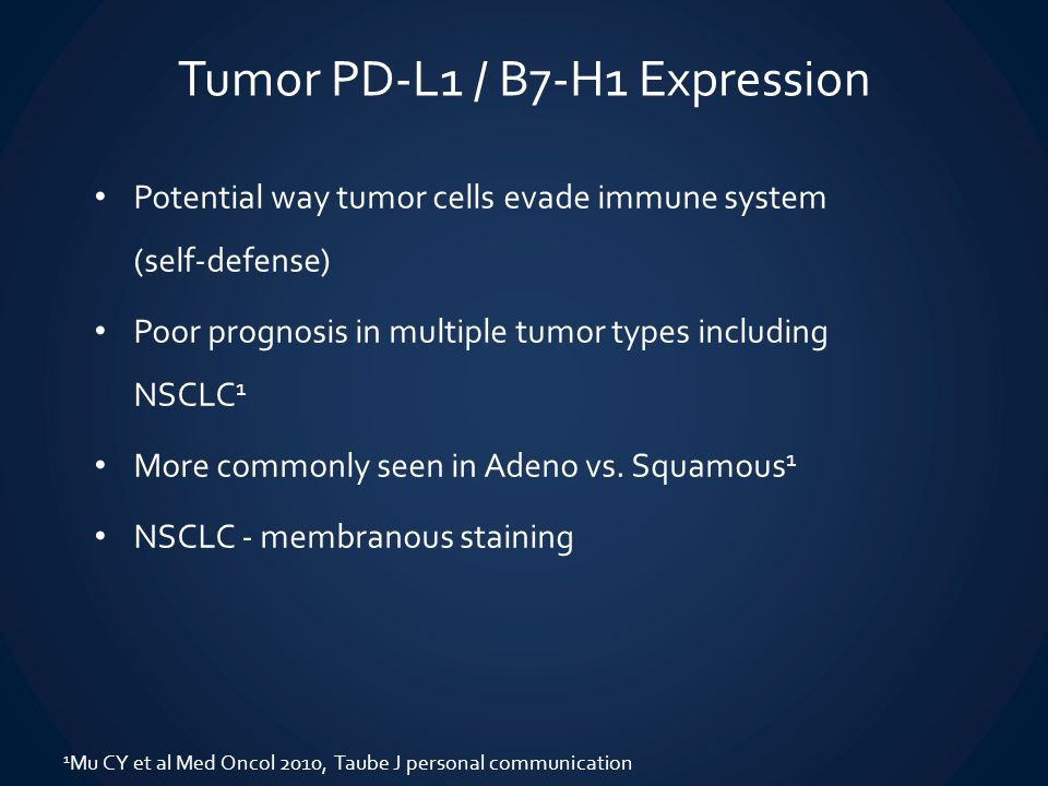 Tumor PD-L1 / B7-H1 Expression Potential way tumor cells evade immune system (self-defense) Poor prognosis in multiple tumor types including NSCLC 1 M