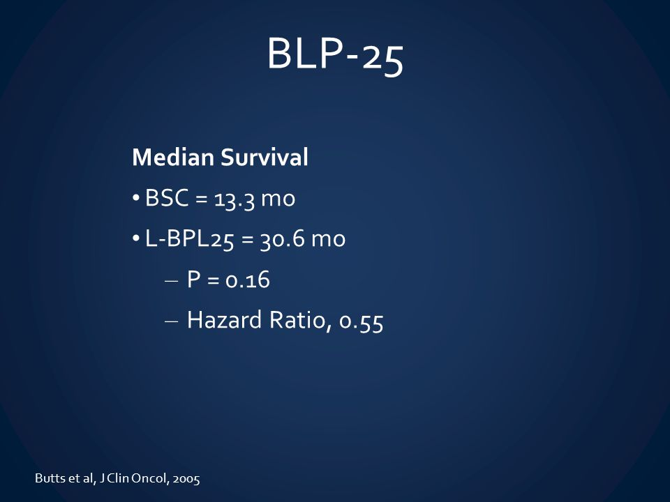 Butts et al, J Clin Oncol, 2005 BLP-25 Median Survival BSC = 13.3 mo L-BPL25 = 30.6 mo – P = 0.16 – Hazard Ratio, 0.55