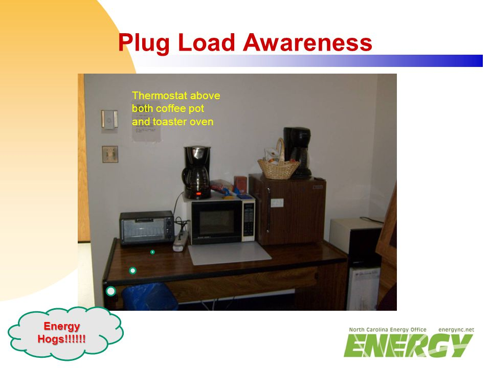 Plug Load Awareness Thermostat above both coffee pot and toaster oven Energy Hogs!!!!!!