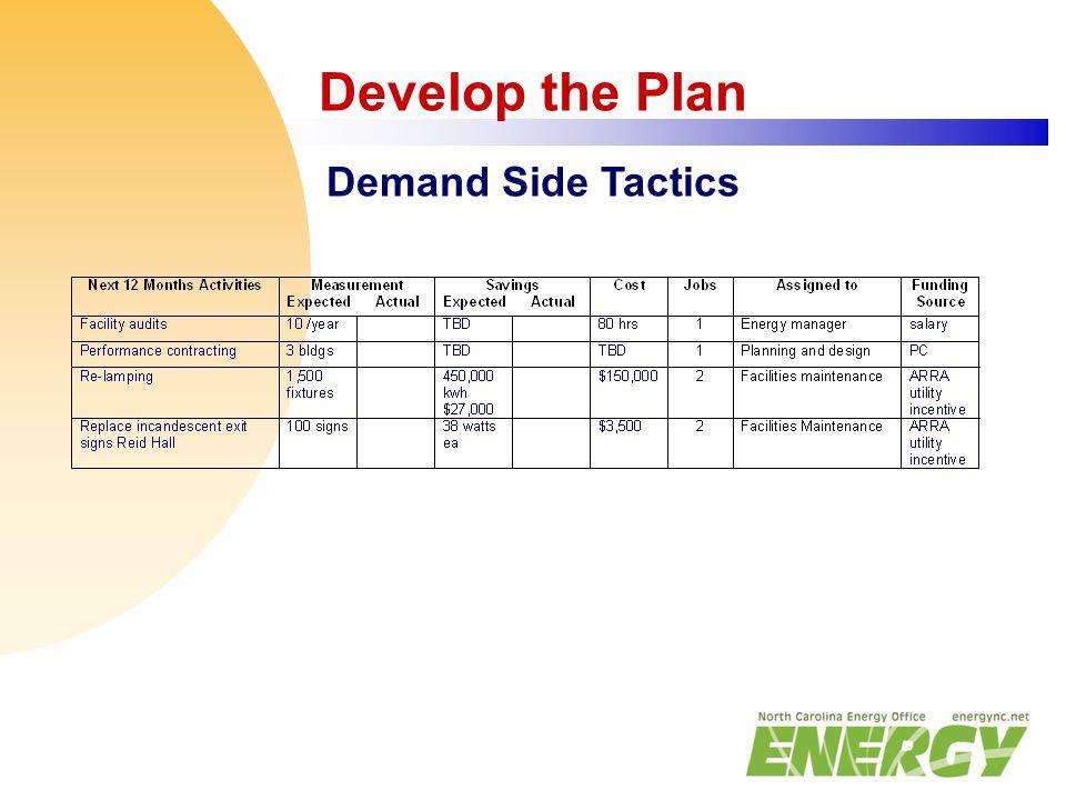 Develop the Plan Demand Side Tactics