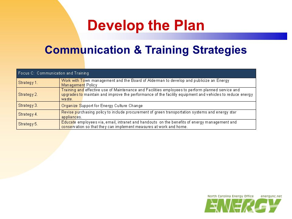 Develop the Plan Communication & Training Strategies