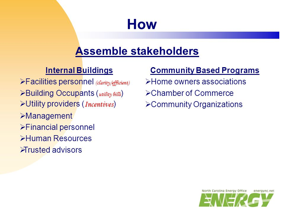 How Assemble stakeholders Internal Buildings (clarity/efficient)  Facilities personnel (clarity/efficient) utility bills  Building Occupants ( utili