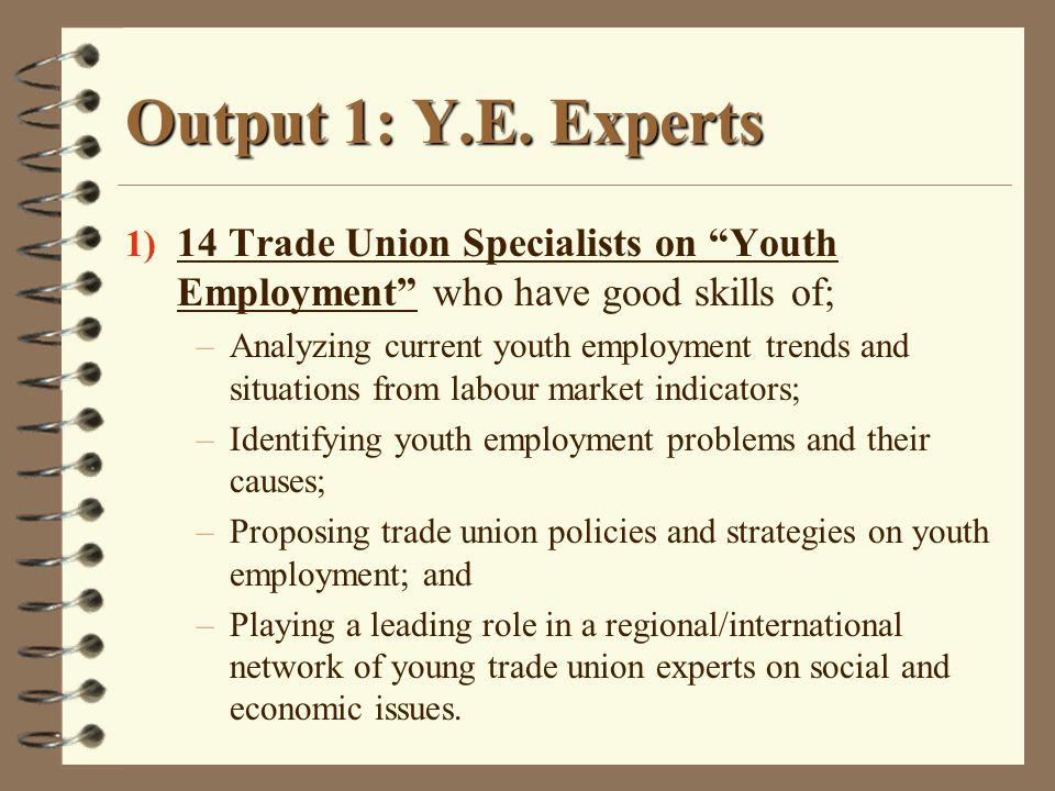 Output 1: Y.E.
