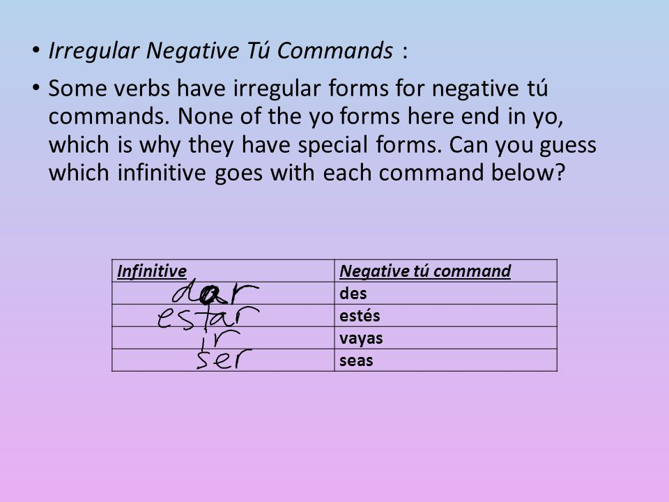 Irregular Negative Tú Commands : Some verbs have irregular forms for negative tú commands. None of the yo forms here end in yo, which is why they have