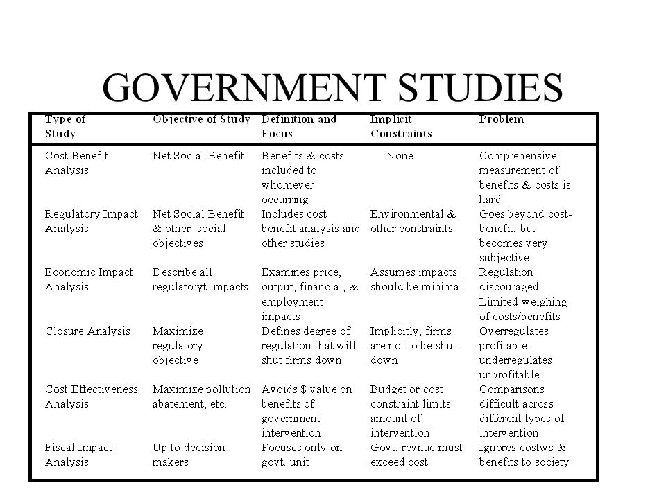 GOVERNMENT STUDIES