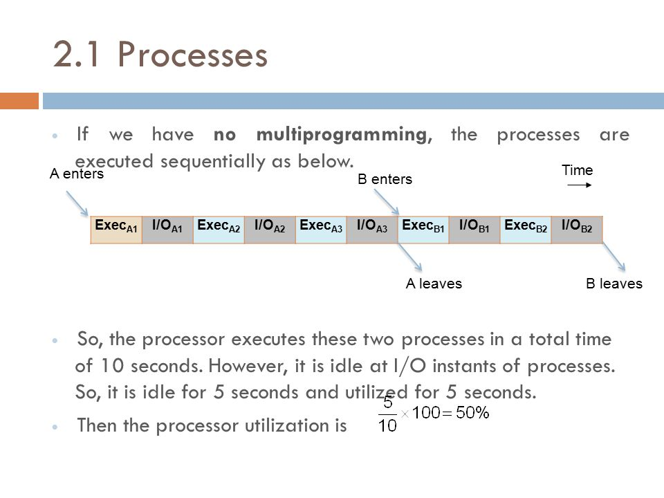 2.1 Processes If we have no multiprogramming, the processes are executed sequentially as below. So, the processor executes these two processes in a to