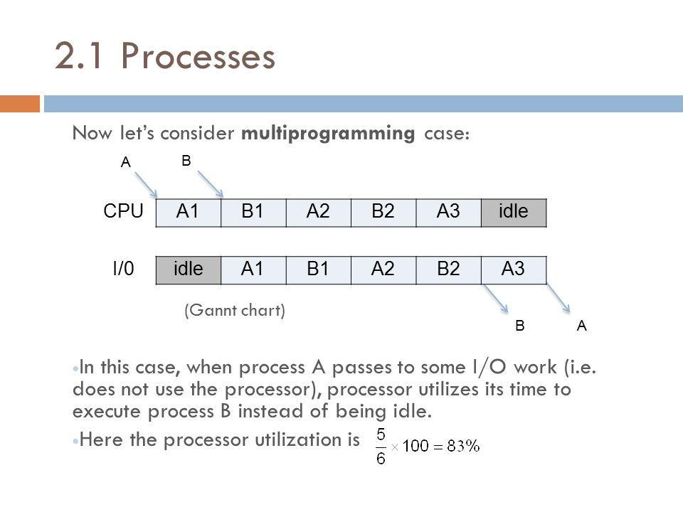 2.1 Processes Now let's consider multiprogramming case: (Gannt chart) In this case, when process A passes to some I/O work (i.e. does not use the proc