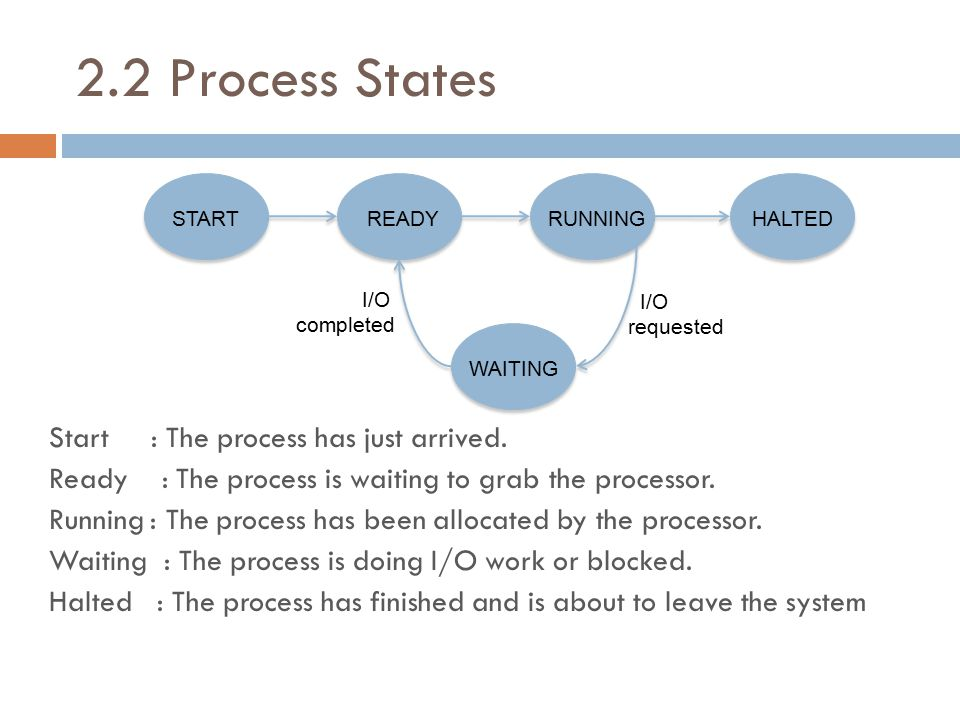 2.2 Process States Start : The process has just arrived. Ready : The process is waiting to grab the processor. Running : The process has been allocate