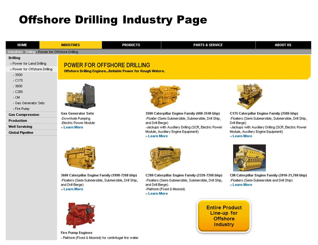 Land Drilling Industry Page Entire product line-up for Land Drilling Industry Entire Product Line-up for Land Drilling Industry
