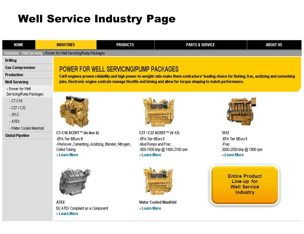 PartStore TM = Ordering Parts Online Create New Lists