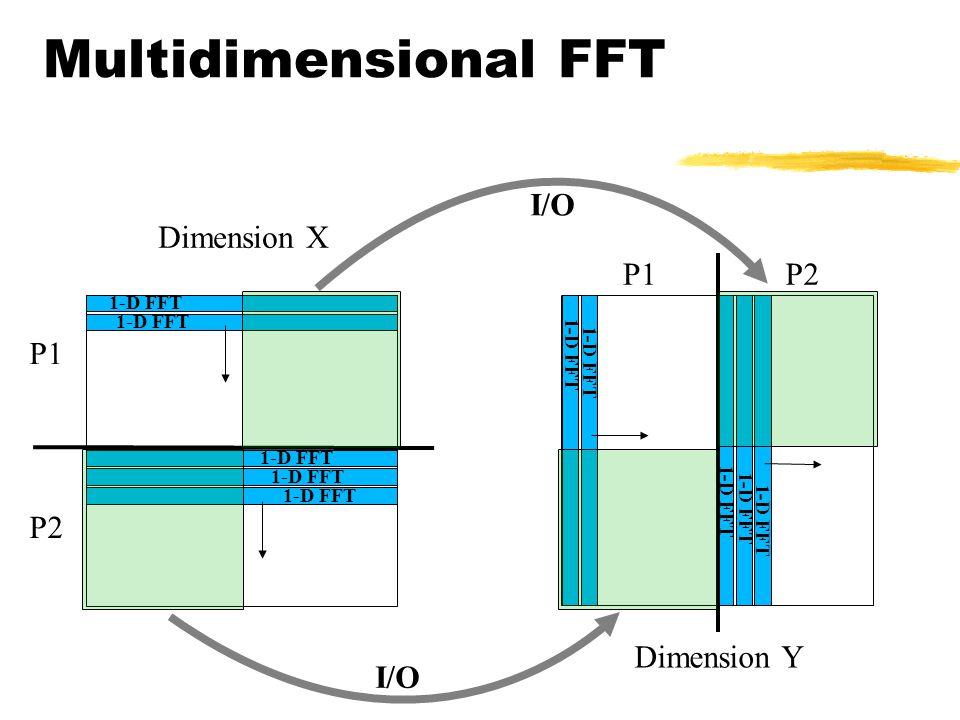 Multidimensional FFT P1 P2 P1 I/O 1-D FFT Dimension X Dimension Y