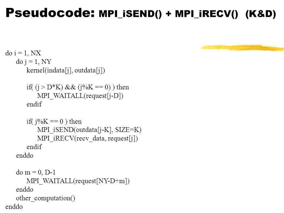 Pseudocode: MPI_iSEND() + MPI_iRECV() (K&D) do i = 1, NX do j = 1, NY kernel(indata[j], outdata[j]) if( (j > D*K) && (j%K == 0) ) then MPI_WAITALL(req