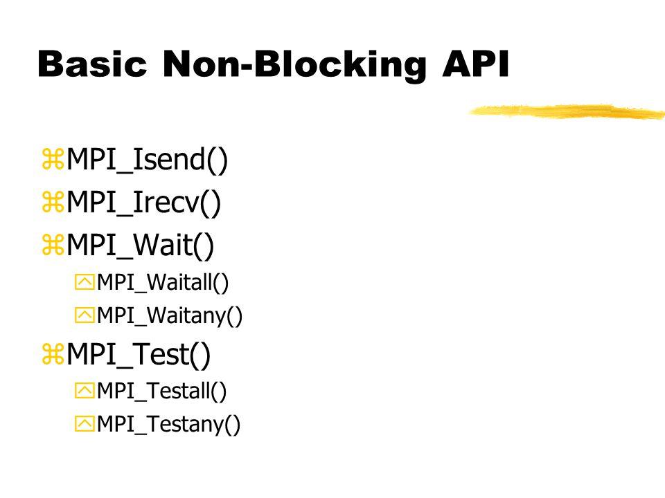 Basic Non-Blocking API  MPI_Isend()  MPI_Irecv()  MPI_Wait()  MPI_Waitall()  MPI_Waitany()  MPI_Test()  MPI_Testall()  MPI_Testany()