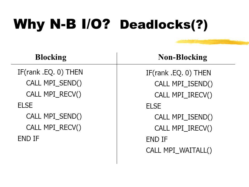 Why N-B I/O? Deadlocks(?) IF(rank.EQ. 0) THEN CALL MPI_SEND() CALL MPI_RECV() ELSE CALL MPI_SEND() CALL MPI_RECV() END IF Blocking IF(rank.EQ. 0) THEN