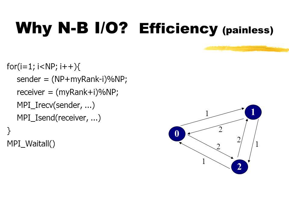 Why N-B I/O? Efficiency (painless) for(i=1; i<NP; i++){ sender = (NP+myRank-i)%NP; receiver = (myRank+i)%NP; MPI_Irecv(sender,...) MPI_Isend(receiver,
