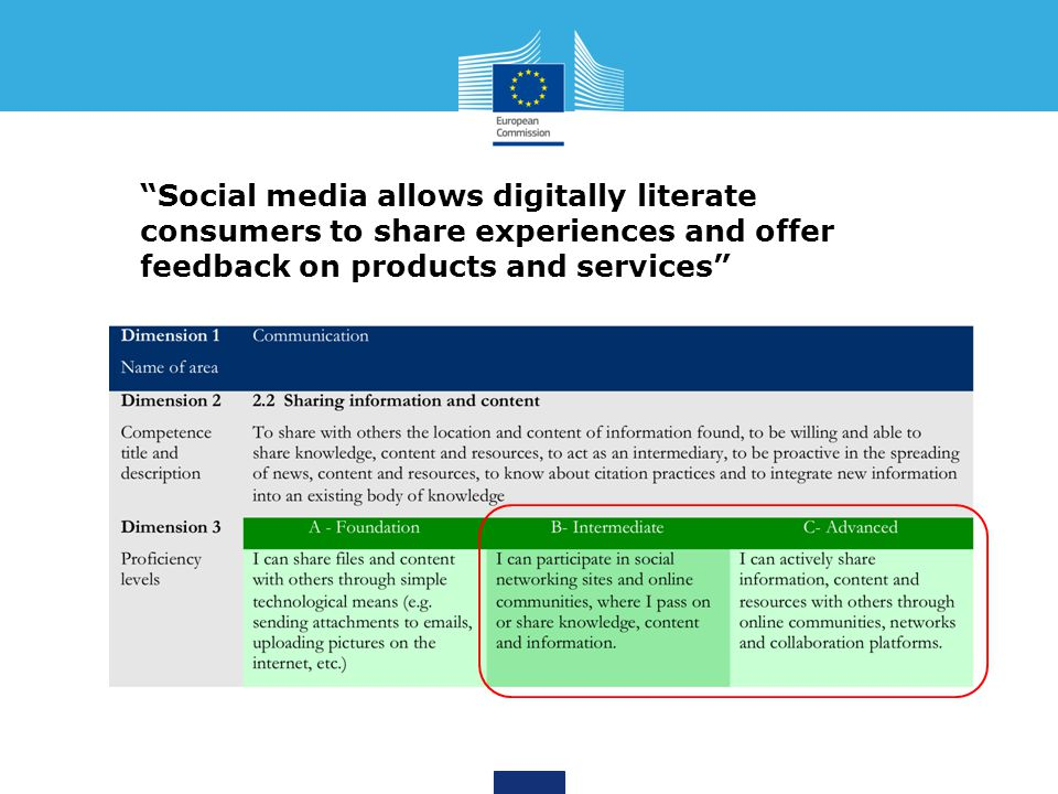 """Social media allows digitally literate consumers to share experiences and offer feedback on products and services"""