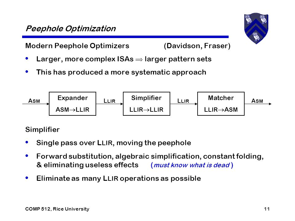 COMP 512, Rice University11 Peephole Optimization Modern Peephole Optimizers (Davidson, Fraser) Larger, more complex ISAs  larger pattern sets This has produced a more systematic approach Simplifier Single pass over L LIR, moving the peephole Forward substitution, algebraic simplification, constant folding, & eliminating useless effects ( must know what is dead ) Eliminate as many L LIR operations as possible Expander A SM  L LIR Simplifier L LIR  L LIR Matcher L LIR  A SM A SM L LIR A SM L LIR