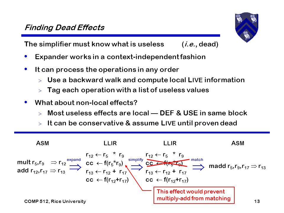 COMP 512, Rice University13 Finding Dead Effects The simplifier must know what is useless (i.e., dead) Expander works in a context-independent fashion It can process the operations in any order  Use a backward walk and compute local L IVE information  Tag each operation with a list of useless values What about non-local effects.