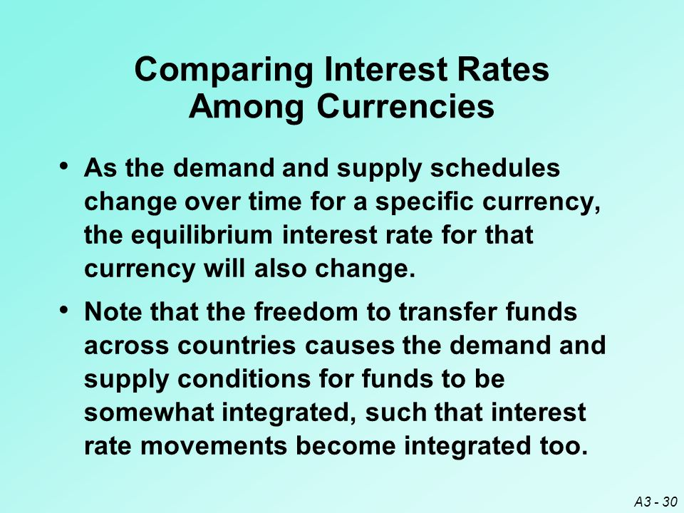 A3 - 30 Comparing Interest Rates Among Currencies As the demand and supply schedules change over time for a specific currency, the equilibrium interes