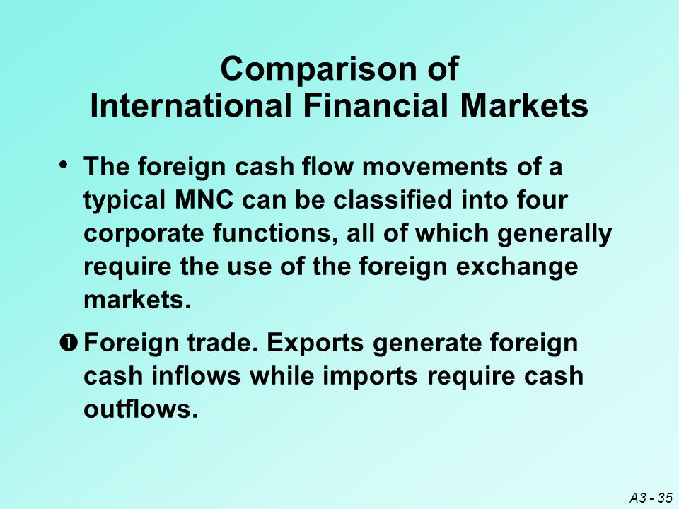 A3 - 35 Comparison of International Financial Markets The foreign cash flow movements of a typical MNC can be classified into four corporate functions