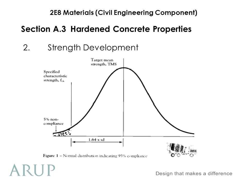 2E8 Materials (Civil Engineering Component) Section A.3 Hardened Concrete Properties 3.Durability Alkali-silica Reaction A reactive form of silica is present in the aggregate Pore solution contains sodium, potassium & hydroxyl ions and has a high alkalinity (released during hydration) Water is available