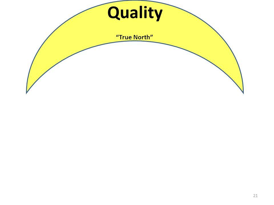 21 Quality True North