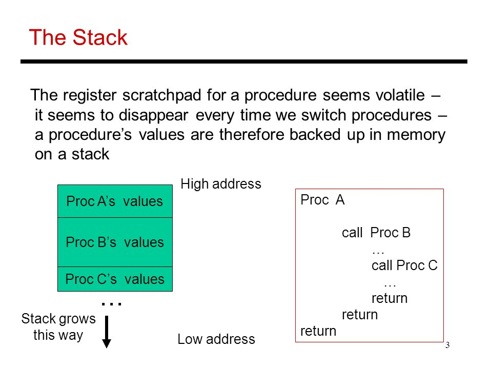 3 The Stack The register scratchpad for a procedure seems volatile – it seems to disappear every time we switch procedures – a procedure's values are therefore backed up in memory on a stack Proc A's values Proc B's values Proc C's values … High address Low address Stack grows this way Proc A call Proc B … call Proc C … return