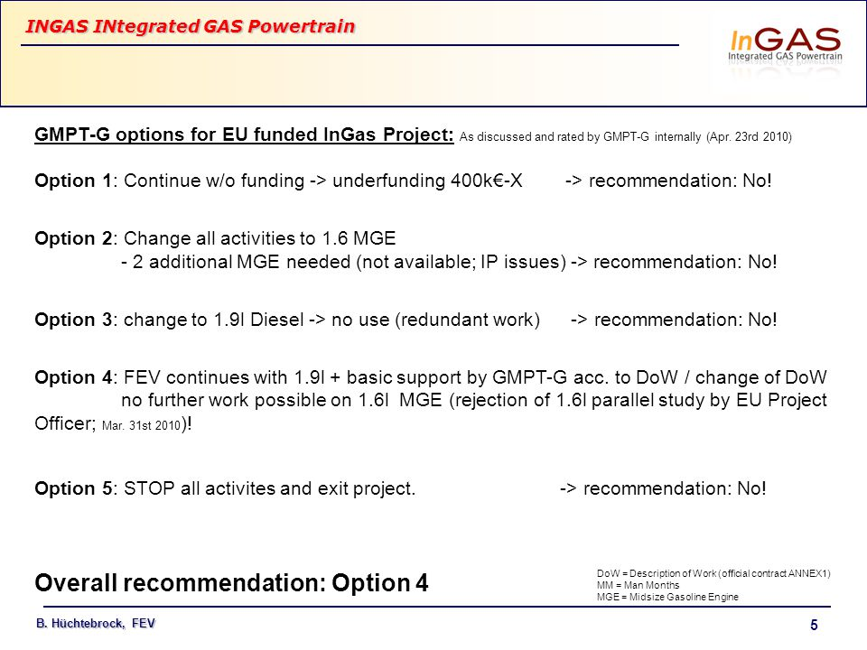 INGAS INtegrated GAS Powertrain B. Hüchtebrock, FEV 5 GMPT-G options for EU funded InGas Project: As discussed and rated by GMPT-G internally (Apr. 23