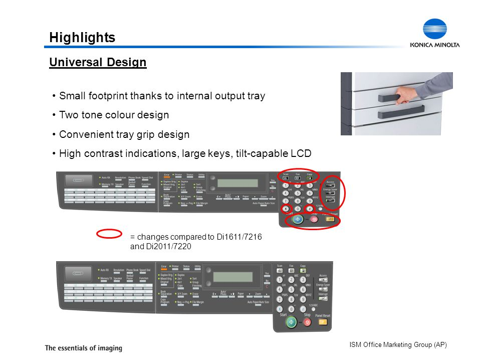 ISM Office Marketing Group (AP) Highlights Universal Design Small footprint thanks to internal output tray Two tone colour design Convenient tray grip design High contrast indications, large keys, tilt-capable LCD = changes compared to Di1611/7216 and Di2011/7220
