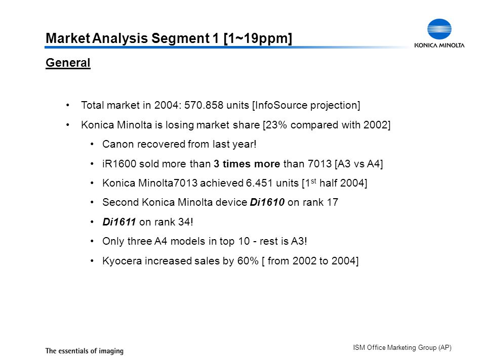 ISM Office Marketing Group (AP) Market Analysis Segment 1 [1~19ppm] Total market in 2004: 570.858 units [InfoSource projection] Konica Minolta is losing market share [23% compared with 2002] Canon recovered from last year.