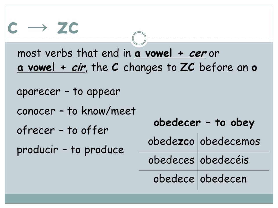 c → zc most verbs that end in a vowel + cer or a vowel + cir, the C changes to ZC before an o obedecer – to obey obedezcoobedecemos obedecesobedecéis