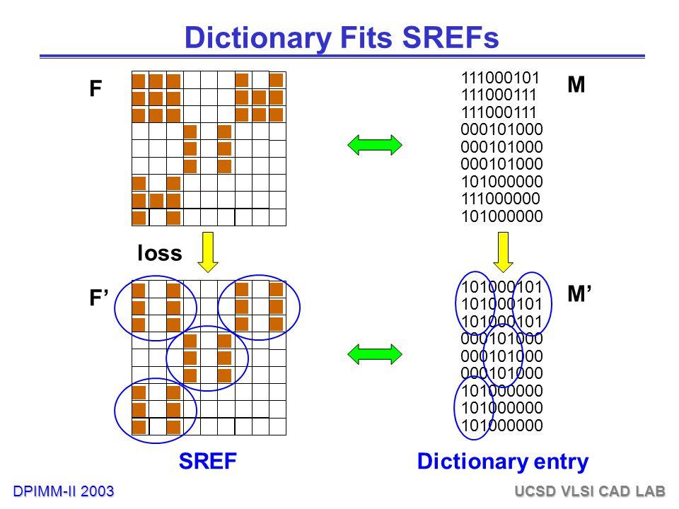 DPIMM-II 2003 UCSD VLSI CAD LAB Dictionary Fits SREFs 111000101 111000111 000101000 101000000 111000000 101000000 101000101 000101000 101000000 loss Dictionary entrySREF F F' M M'