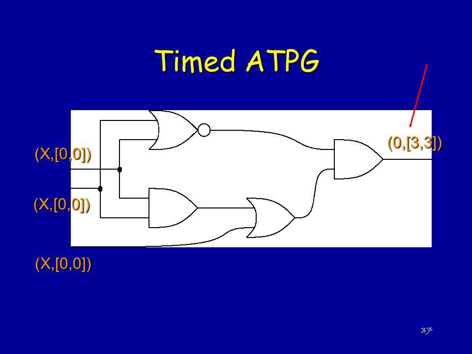 37 Timed ATPG (0,[3,3])(X,[0,0])(X,[0,0]) (X,[0,0])
