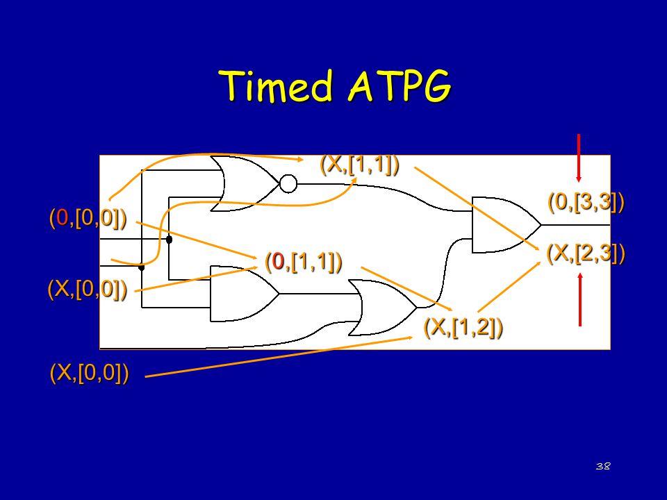 38 Timed ATPG (0,[3,3]) (0,[0,0]) (X,[0,0]) (X,[0,0]) (X,[1,2]) (0,[1,1]) (X,[1,1]) (X,[2,3])