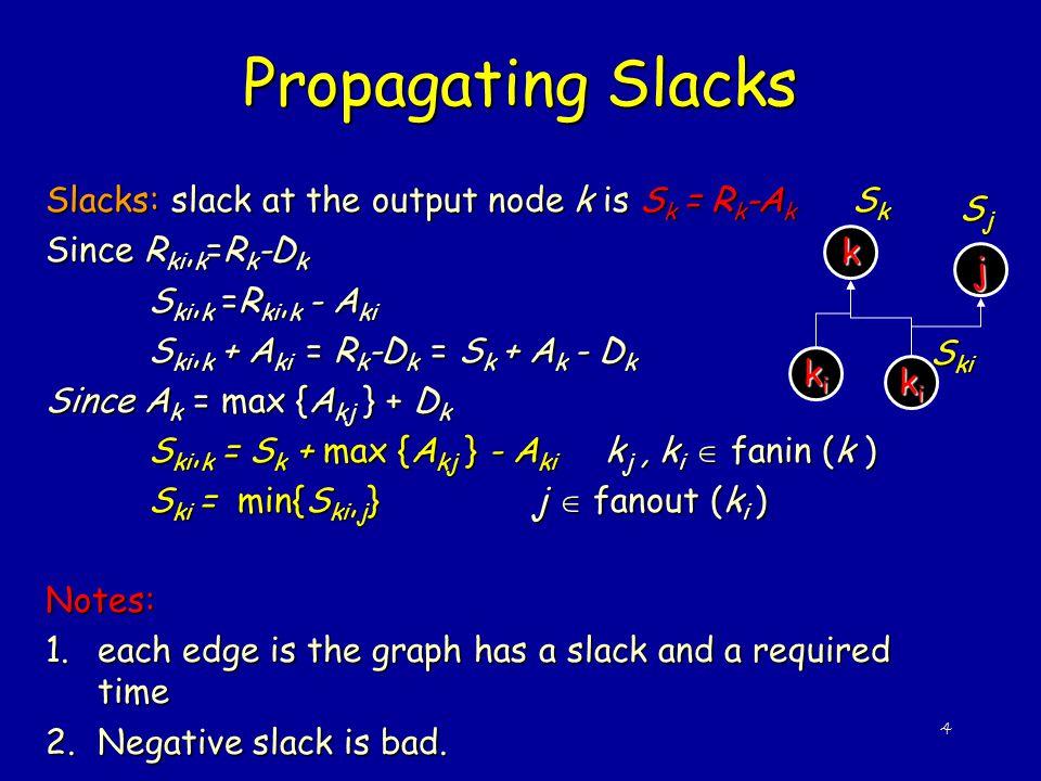 4 Propagating Slacks Slacks: slack at the output node k is S k = R k -A k Since R ki, k =R k -D k S ki, k =R ki, k - A ki S ki, k =R ki, k - A ki S ki