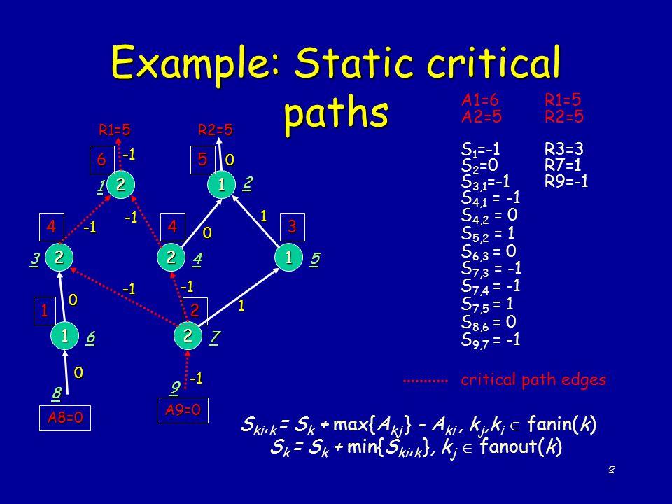 8 Example: Static critical paths 21 221 21 R2=5R1=5 A8=0 A9=0 9 8 0 0 1 0 1 0 5 76 3 1 2 4 A1=6R1=5 A2=5R2=5 S 1 =-1R3=3 S 2 =0R7=1 S 3,1 =-1R9=-1 S 4
