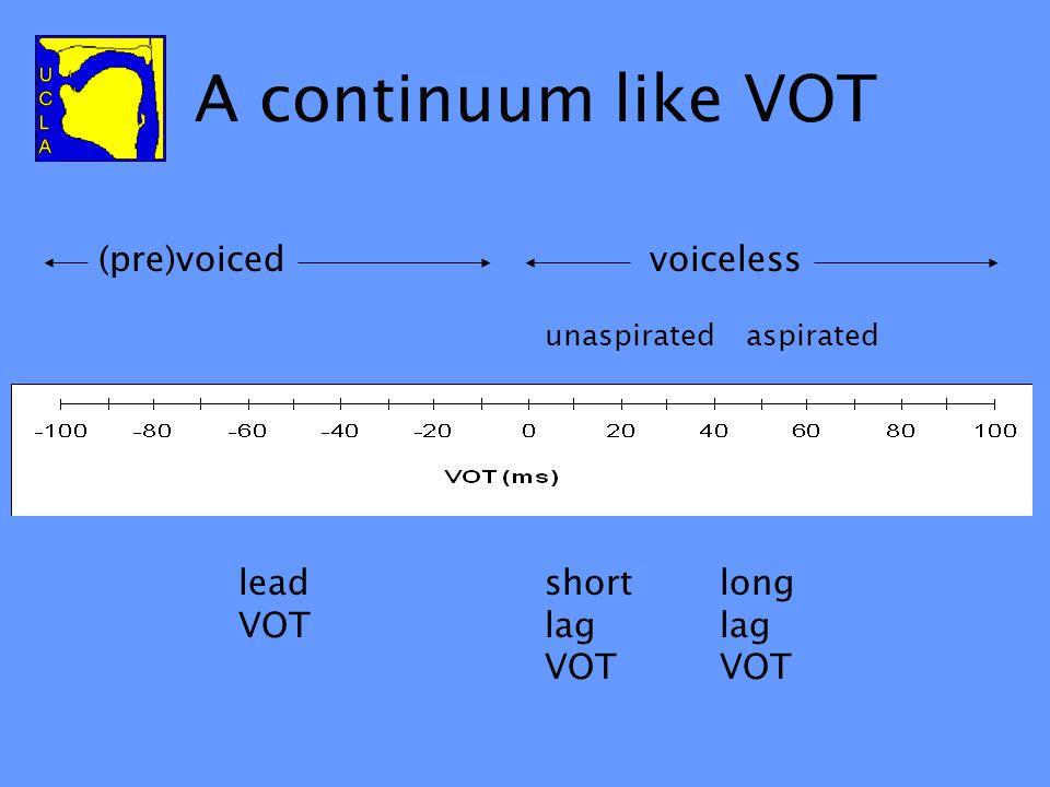 A continuum like VOT (pre)voicedvoiceless unaspiratedaspirated lead VOT short lag VOT long lag VOT