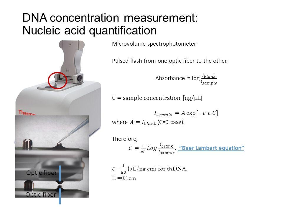 DNA concentration measurement: Nucleic acid quantification Optic fiber