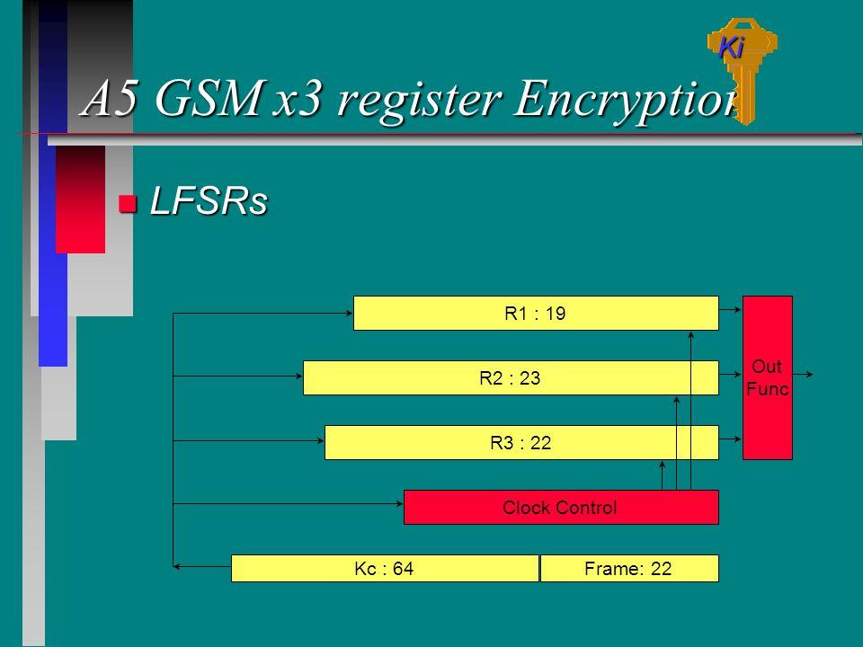 A5 GSM x3 register Encryption n LFSRs R1 : 19 R2 : 23 R3 : 22 Out Func Clock Control Frame: 22Kc : 64 Ki