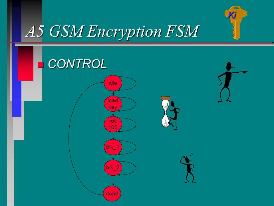 A5 GSM Encryption FSM n CONTROL done idle load key roll 100 blk_1 blk_2 Ki