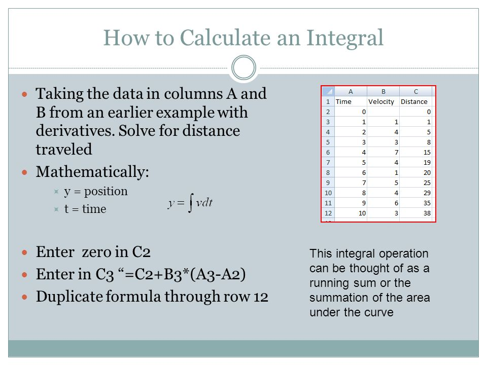 How to Calculate an Integral Taking the data in columns A and B from an earlier example with derivatives.