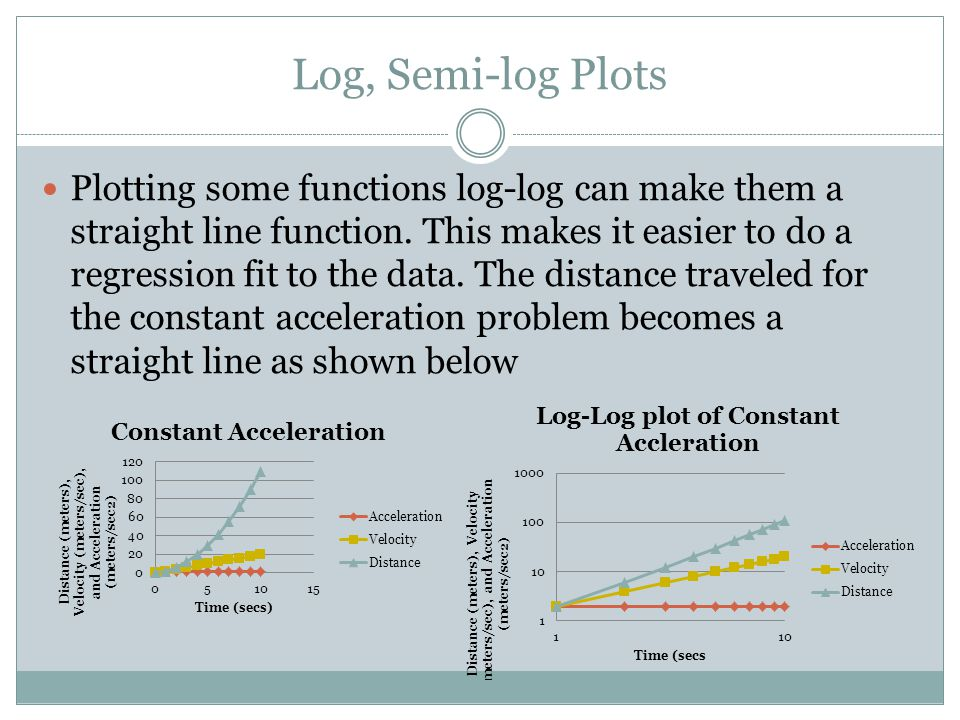FFT Exercise – Step 5 Next we need to calculate the x axis values so we can plot the results.