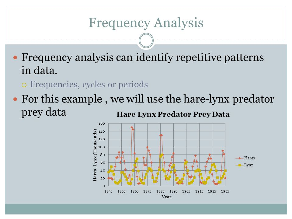 Frequency Analysis, the FFT There is clearly a cyclical pattern to the data  Roughly, the cycle can be calculated by counting the peaks, 9 or 10, and dividing by the years, 90.