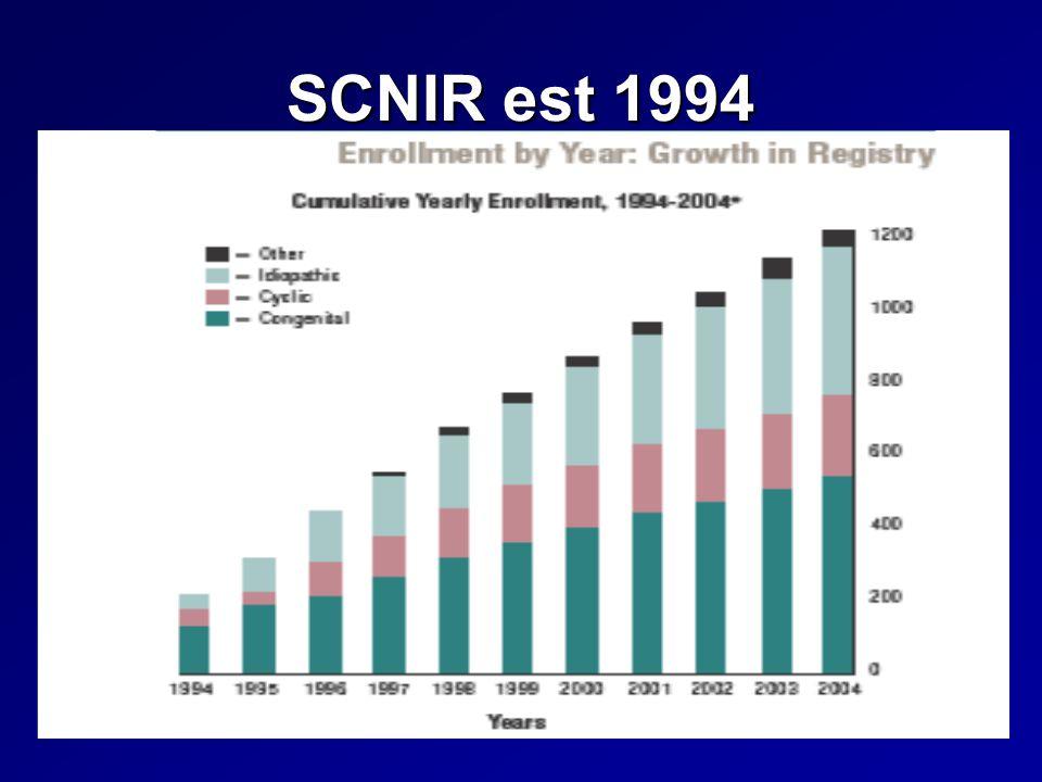 SCNIR est 1994